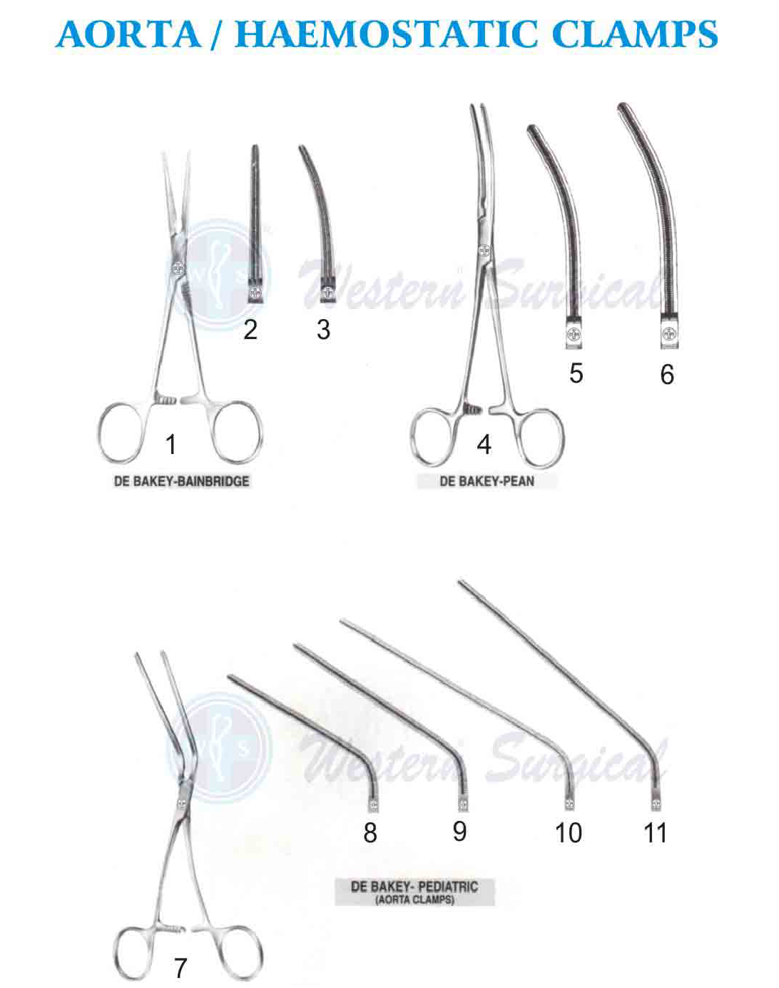 Aorta / Haemostatic Clamps